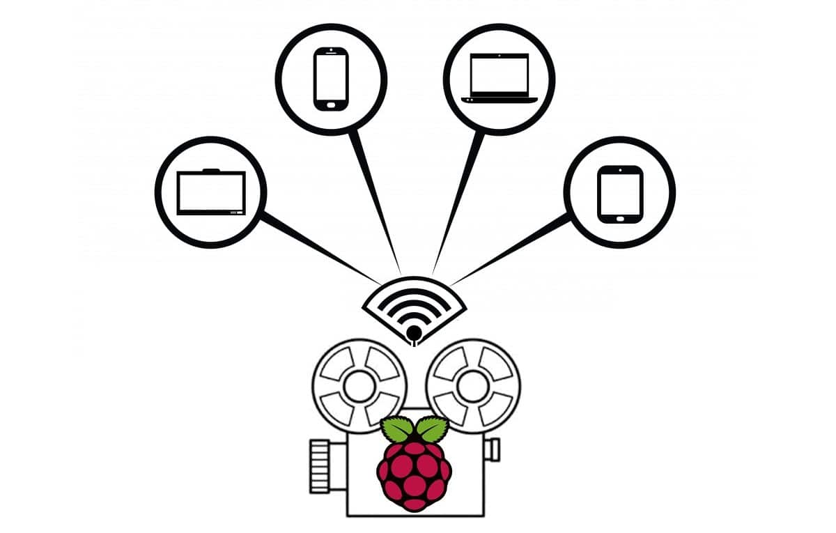 raspberry pi remote camera streaming featured image