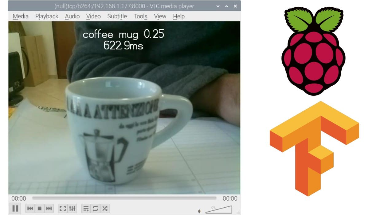 Raspberry pi headless tensorflow image classification featured image